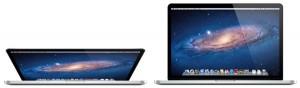 MacBook Pro Retina Cover Action Pro Mockup