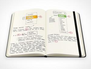 PSD Mockup hardcover moleskine handwriting sketch